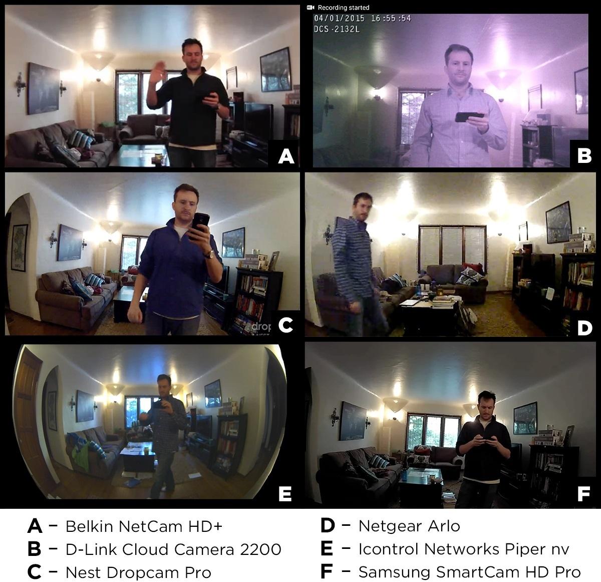 Le migliori telecamere di sorveglianza del momento - Tom's Hardware