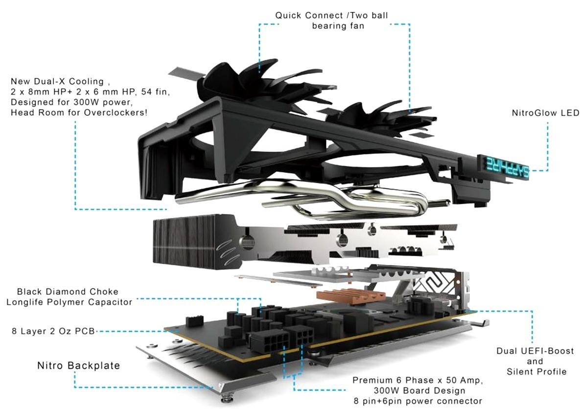 Test Radeon RX 580 8GB - Tom's Hardware