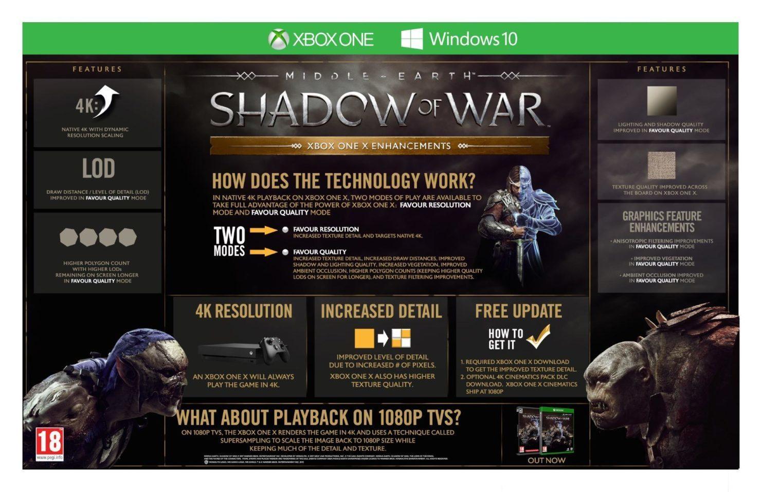L'Ombra della Guerra: dettagli sul supporto a Xbox One X, due modalità grafiche