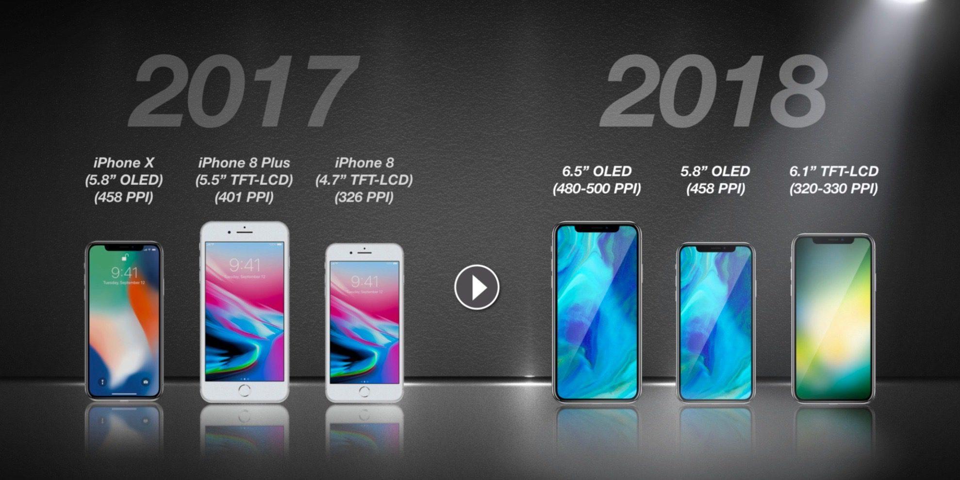 Iphone X Plus Dimensioni Simili Ad Iphone 8 Plus