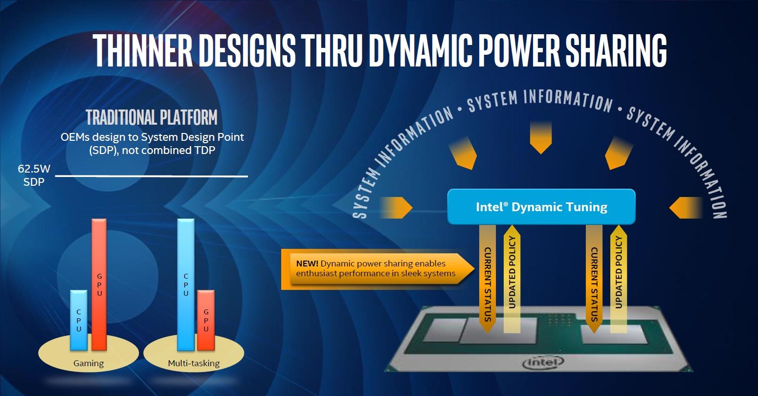 Intel e AMD insieme per la nuova generazione di processori
