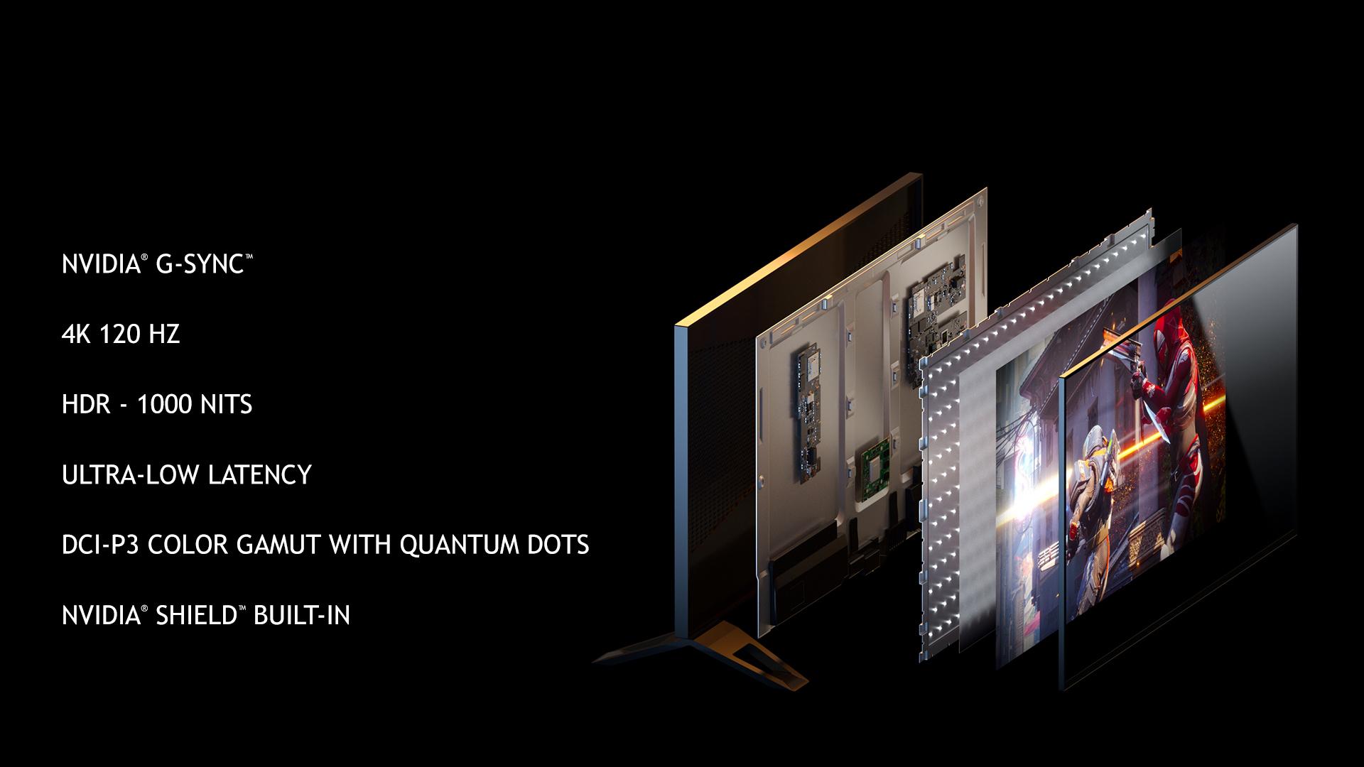 Nvidia integra Shield TV nei nuovi monitor 4K