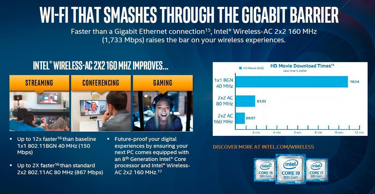 I processori Intel Core i9 arrivano finalmente sui computer portatili