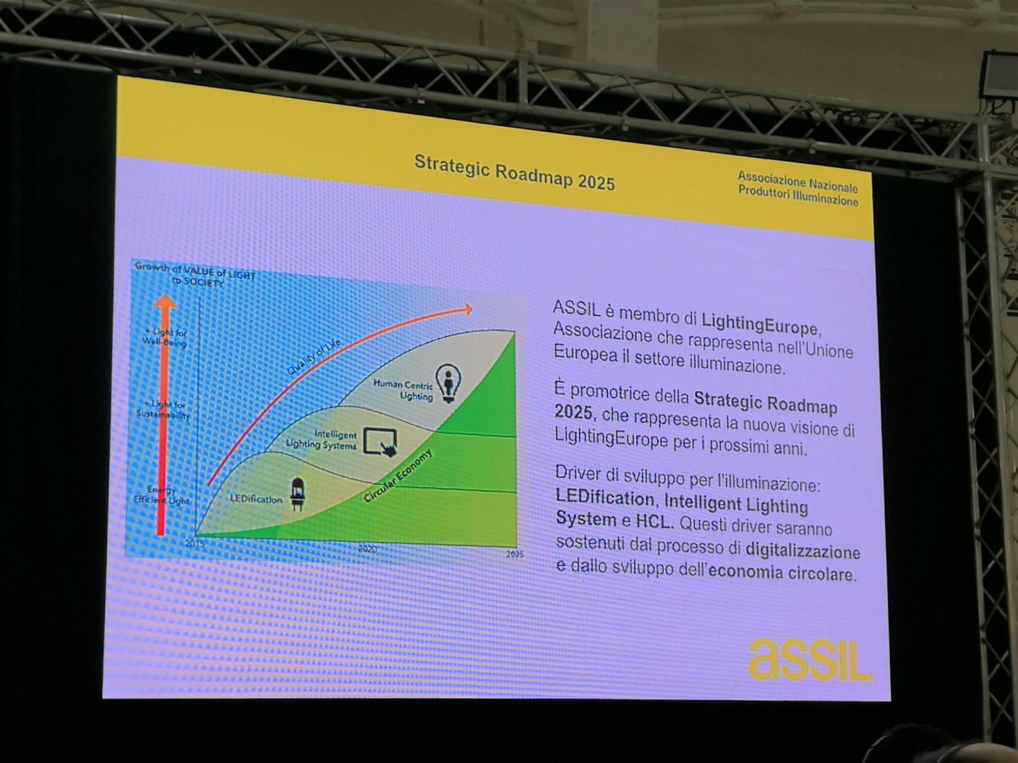 Illuminazione per metro quadro progettare l illuminazione non