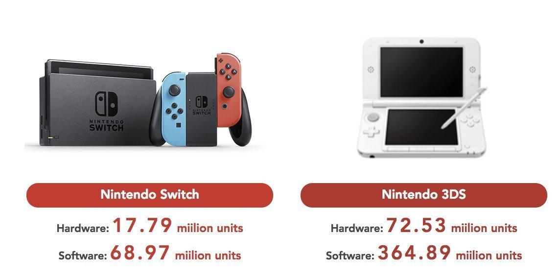 Nintendo sarà all'E3 2018: data e ora del Direct