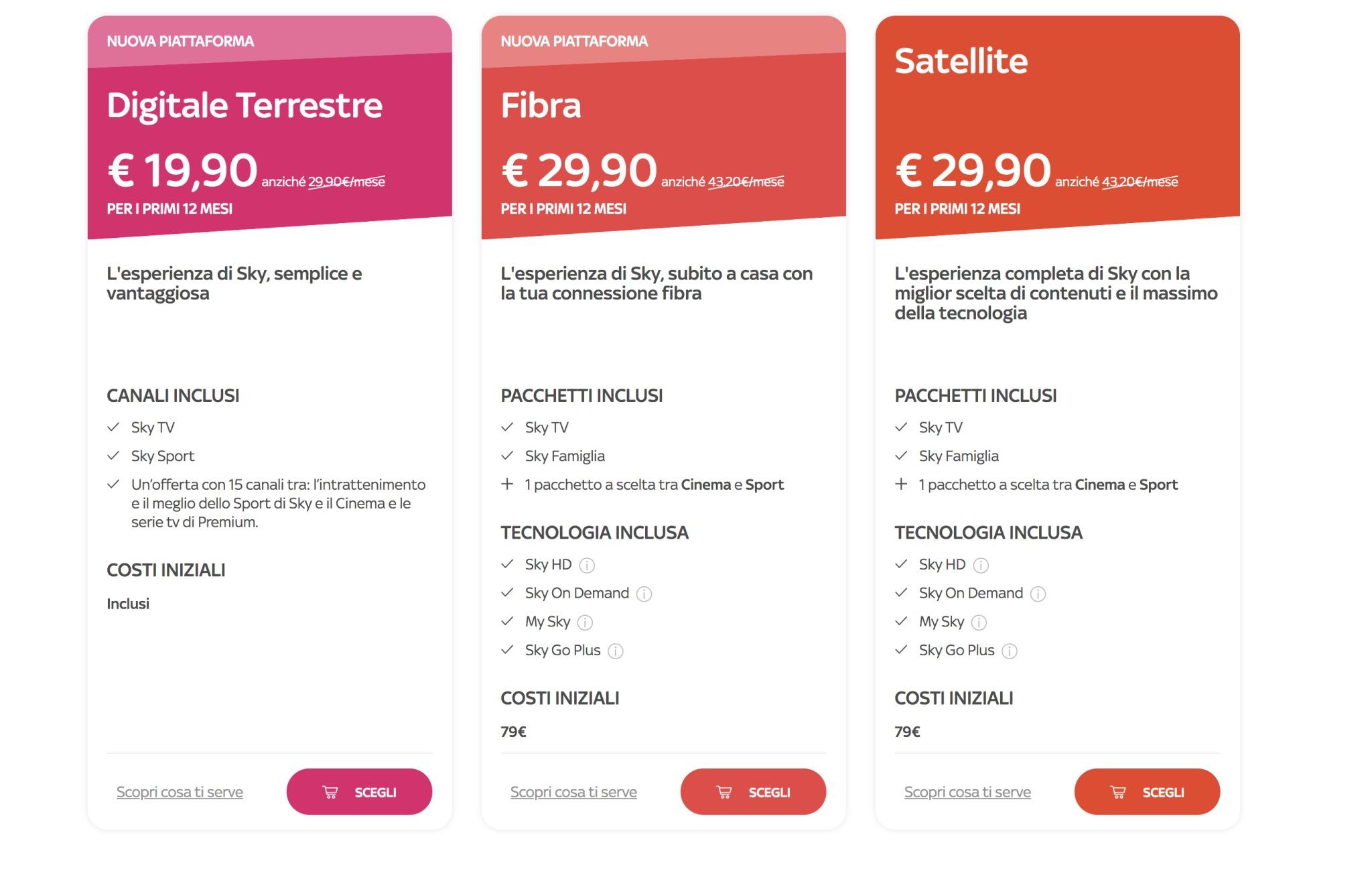 Sky via Fibra, il servizio per vedere la TV satellitare senza paraboa
