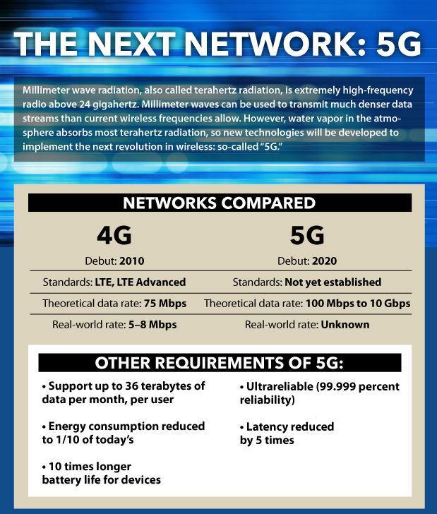 Primo notebook Intel con supporto 5G al MWC 2018