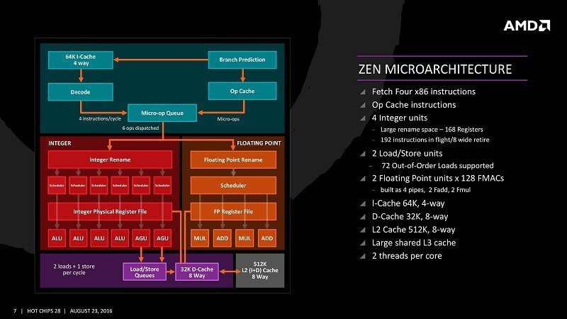 Core i7-7740K e Core i5-7640K: le CPU anti Ryzen di Intel