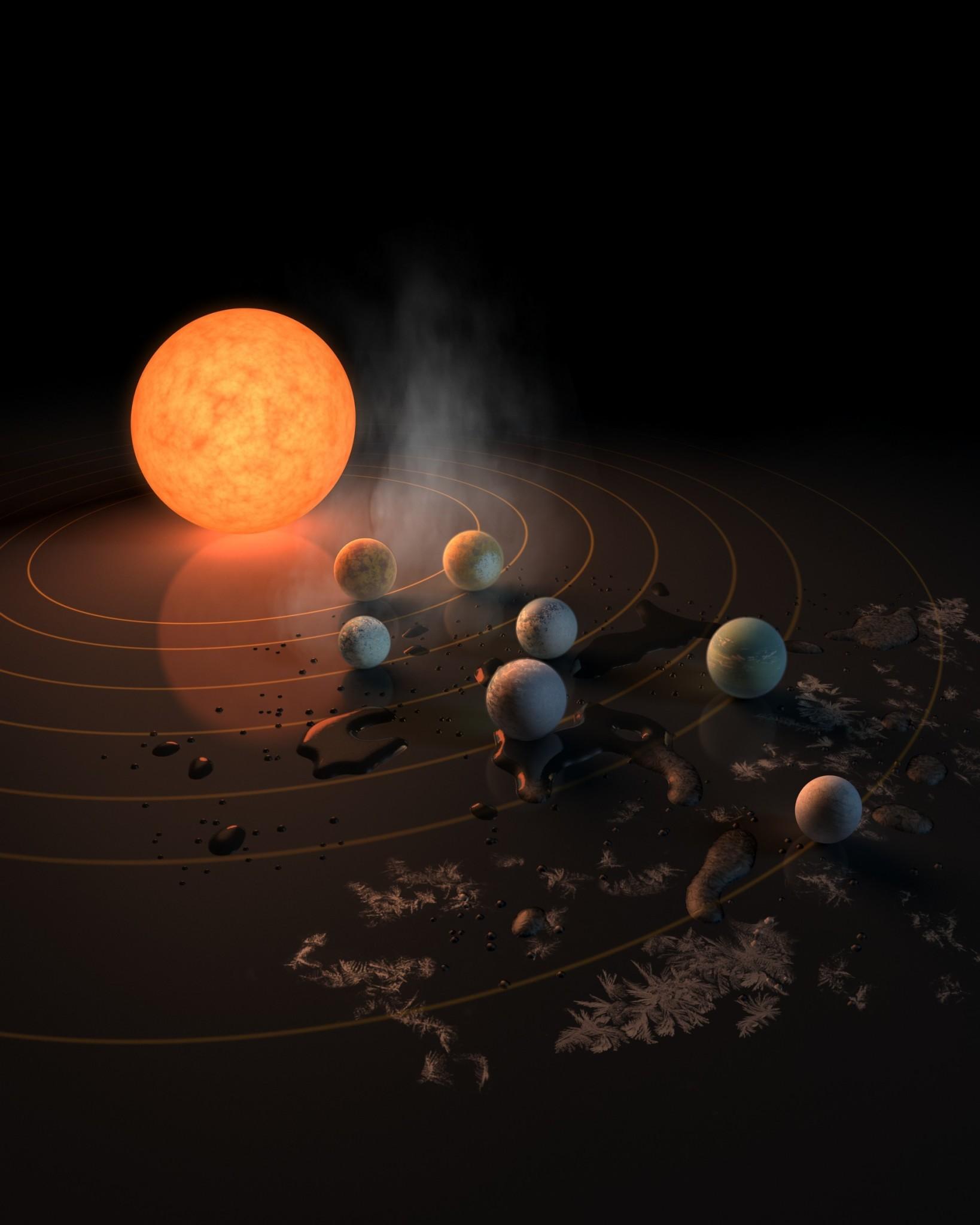 Trappist -1, scoperto un nuovo sistema planetario con 7