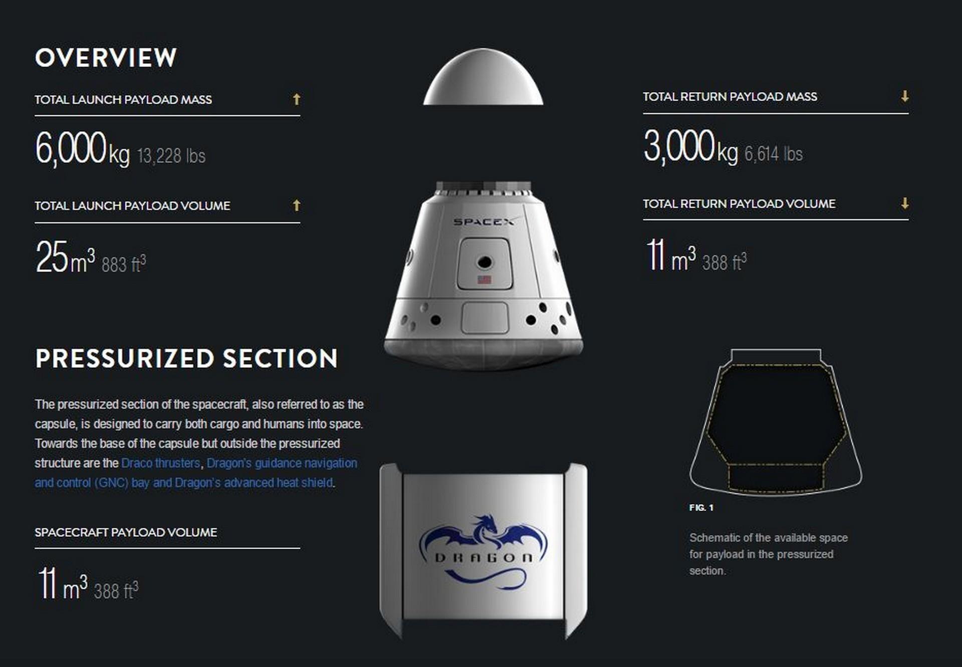 SpaceX sulla Luna: i primi due turisti la circumnavigheranno nel 2018