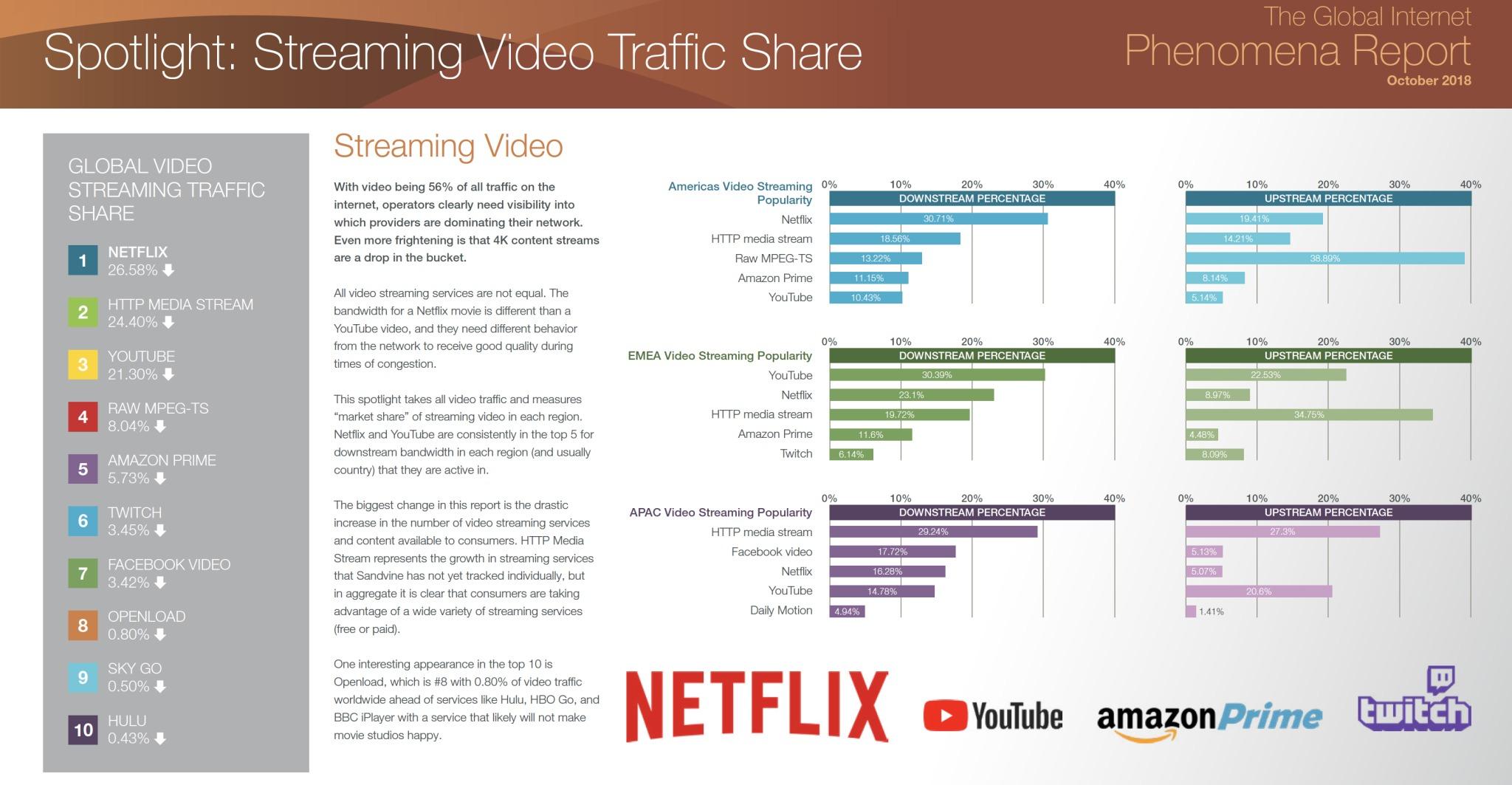 Netflix: Le Cronache di Narnia arrivano con film e serie