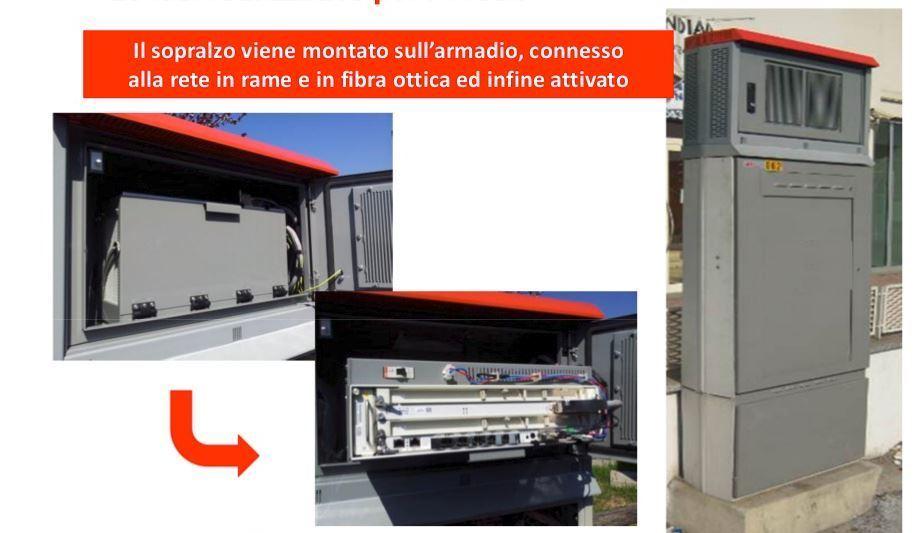 Cabina Armadio Telecom : Armadio telecom idea creativa della casa e dell interior design