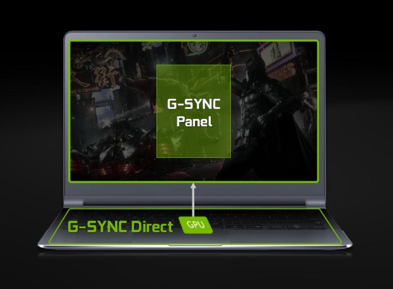 nvidia gsync notebooks 01