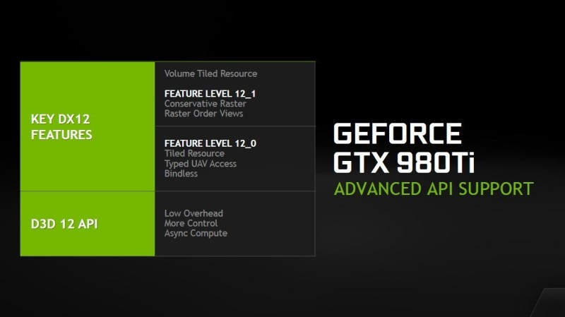 gtx 980 ti feature level