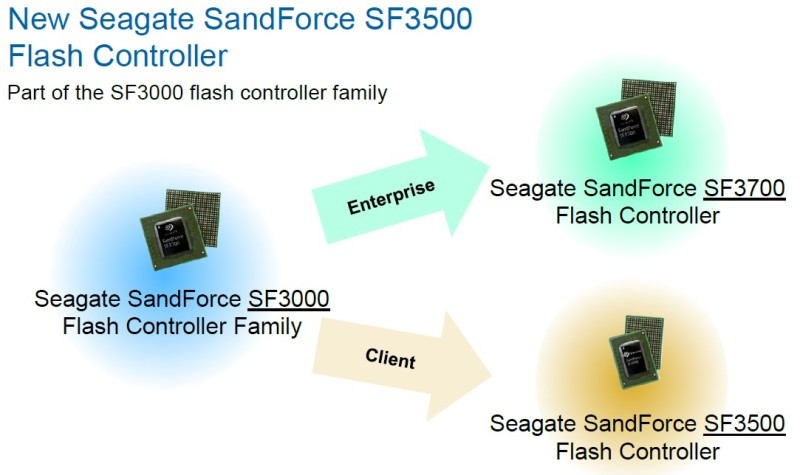 sandforce sf3500 02