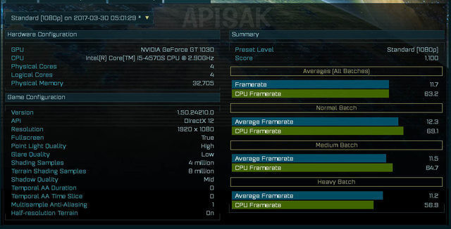 NVIDIA GeForce GT 1030 ashes of the singularity