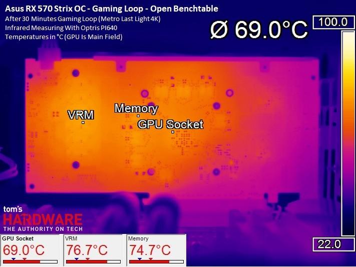 Temperature e rumorosità | Tom's Hardware