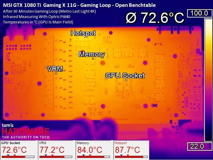 Frequenze, temperatura e rumorosità   Tom's Hardware