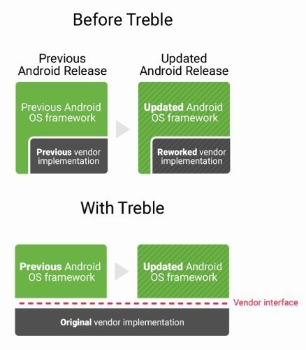 android treble 02