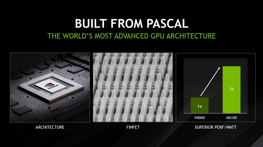 nvidia geforce mx150 built from pascal