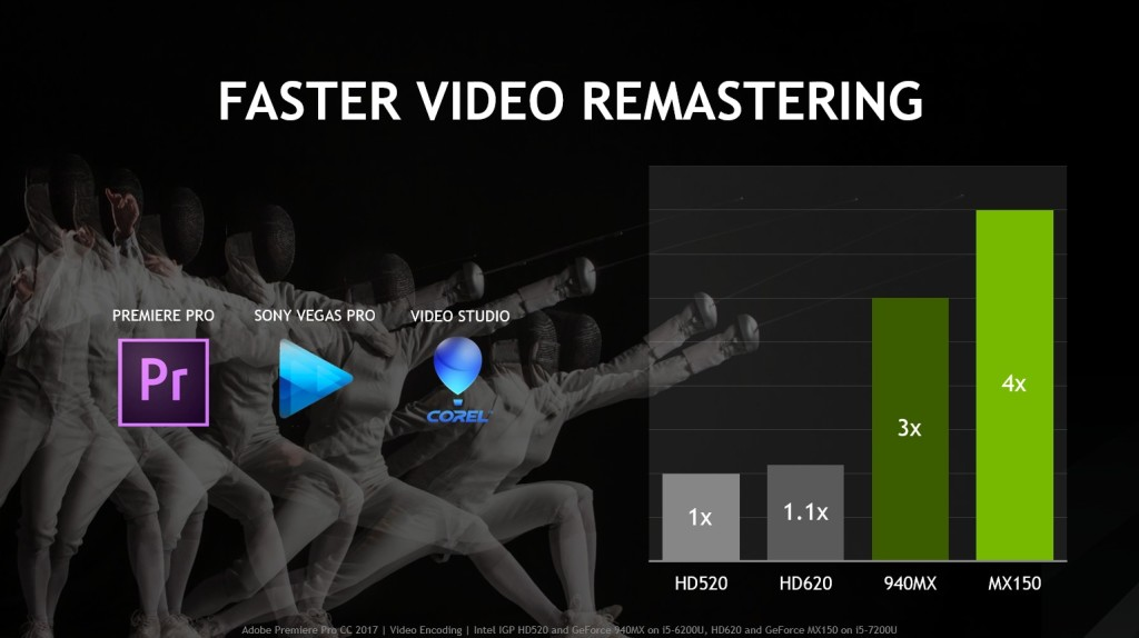 nvidia geforce mx150 faster video editing
