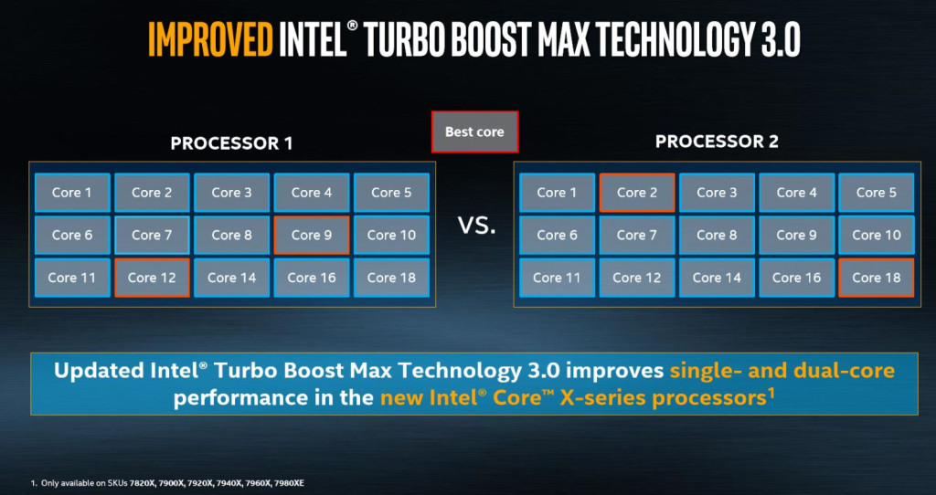 intel turbo boost 3