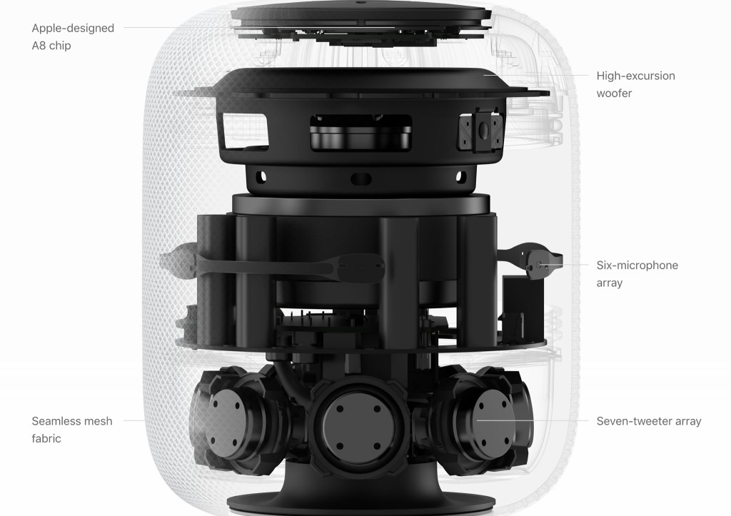 HomePod Internal Hardware