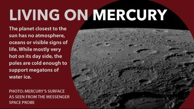 CUT   Conditions on Mercury would make living there a challenge  See how in this Space com infographic
