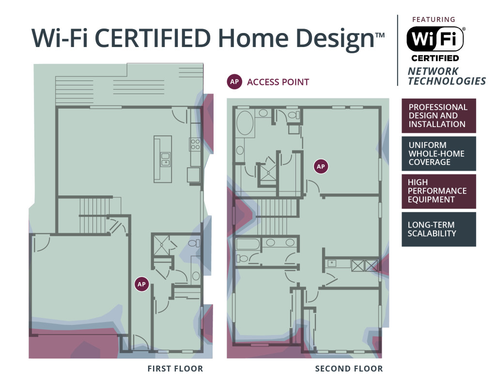 Wi Fi Home Design infographic