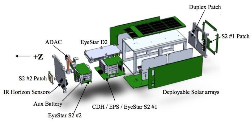 asgardia 1 space nano satellite diagram