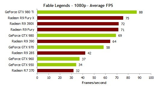 fable fps