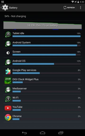 123163d1386894920t guide getting started android updated 2015 lollipop battery1