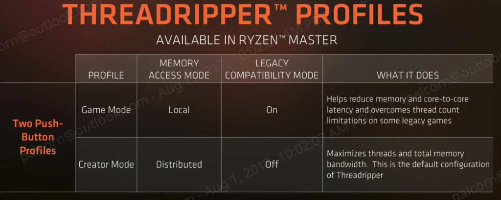 threadripper profiles