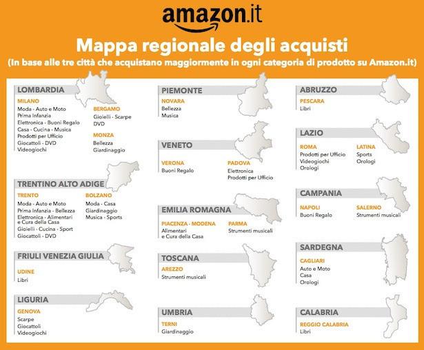 Mappa Amazon