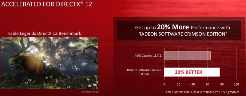radeon software crimson 30
