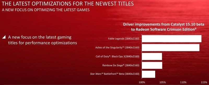 radeon software crimson 31