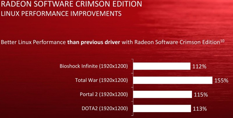 radeon software crimson 32