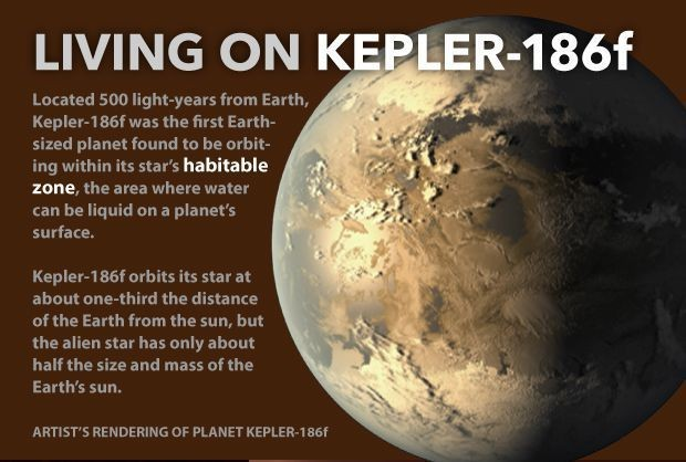 CUT kepler186f conditions 150413c 02