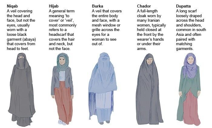 I musulmani contro il Face ID di iPhone X: discrimina il velo