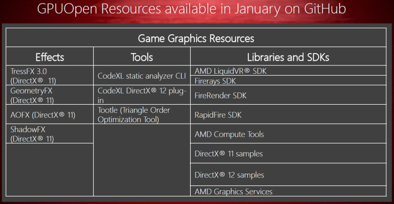 amd resources 3
