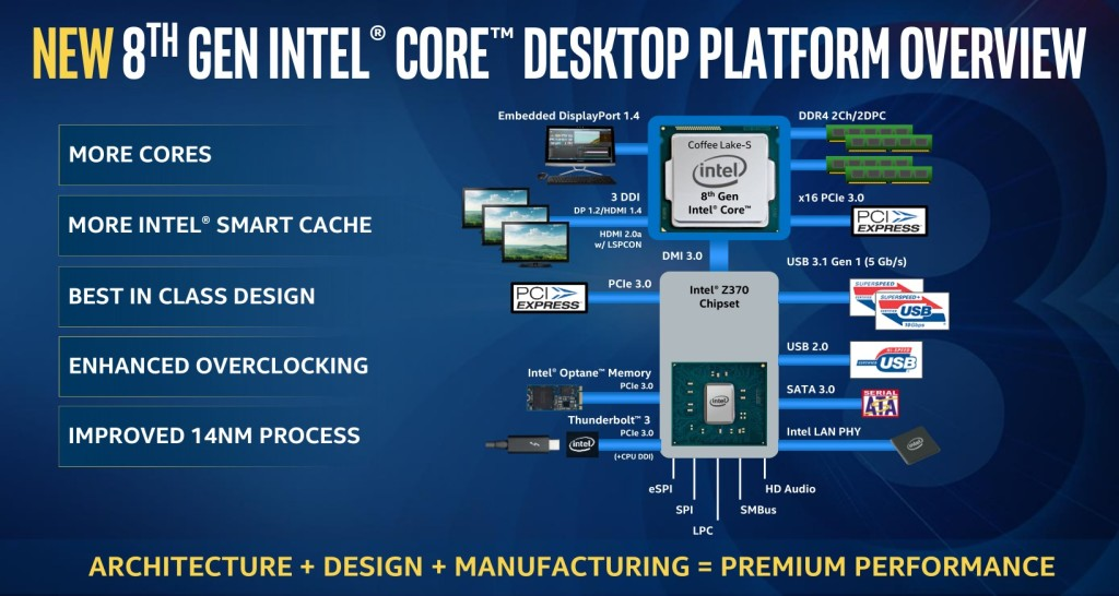 intel 2017 coffeelake news 01