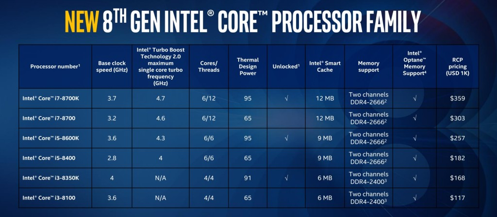 intel 2017 coffeelake news 03