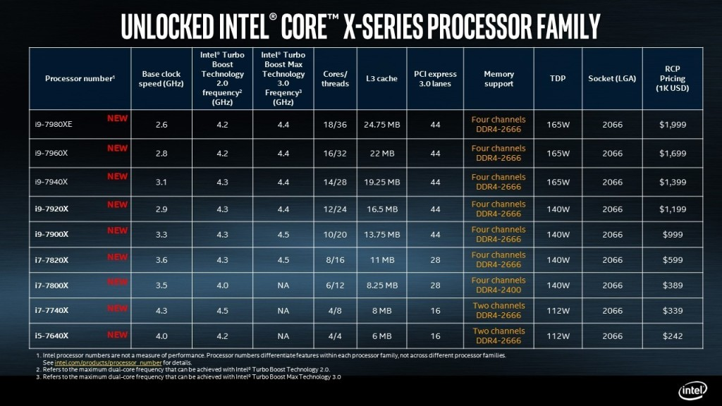 intel core x series processor skus