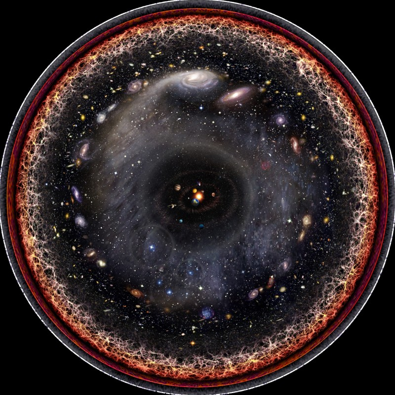 Observable universe logarithmic illustration (1)