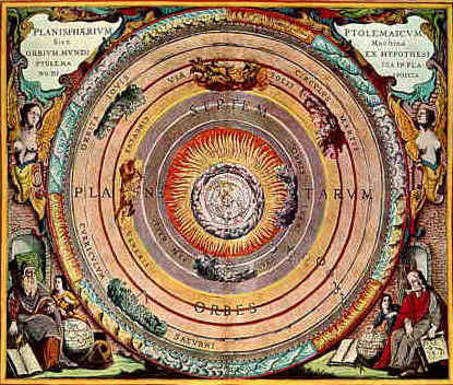 Ptolemaic system of the universe