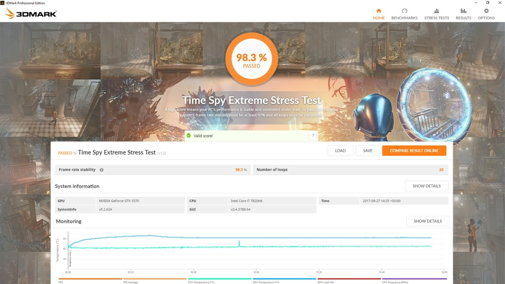 Time Spy Extreme Stress Test Result