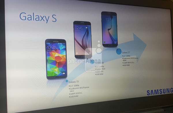 possible samsung galaxy s7 leak 2