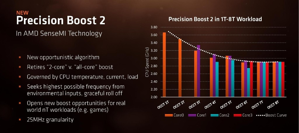 AMD Ryzen Processor with Radeon Graphics Press Deck page 017