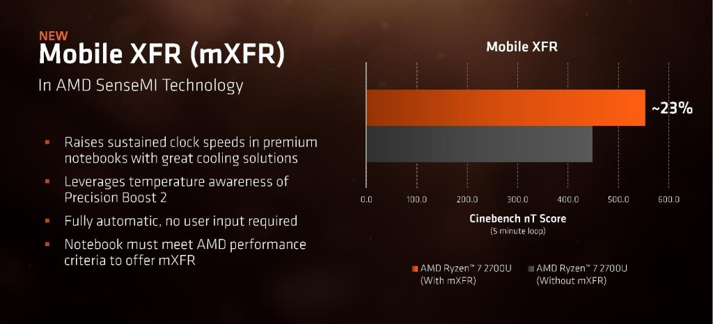 AMD Ryzen Processor with Radeon Graphics Press Deck page 018