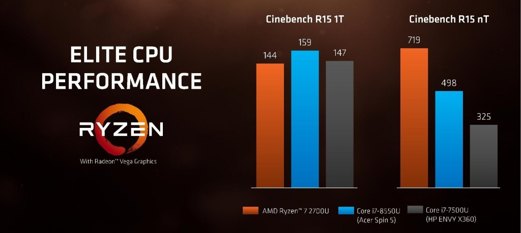 AMD Ryzen Processor with Radeon Graphics Press Deck page 020